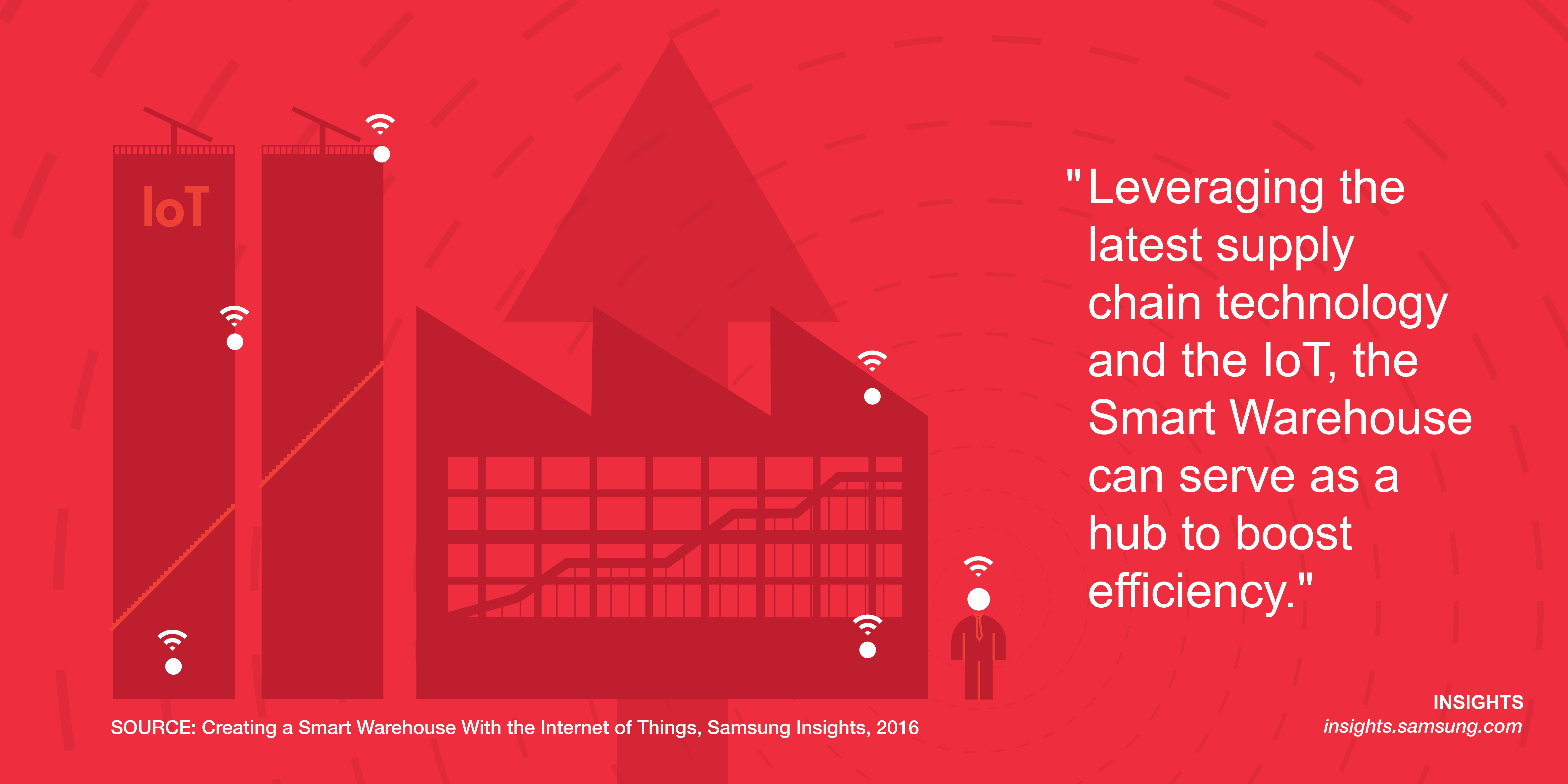 Many retailers are using IoT and the latest supply chain technology to create a smart warehouse.