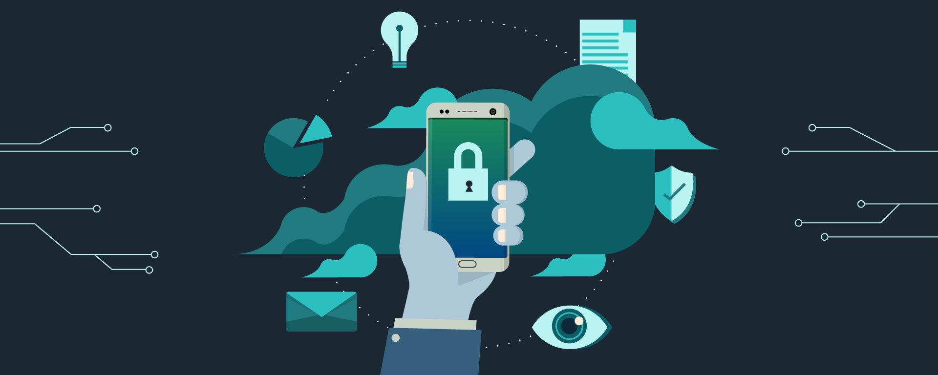 Image result for mobile security