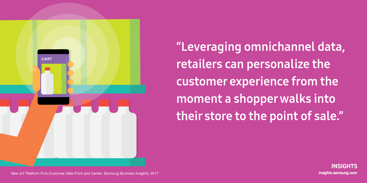 Leveraging omnichannel data, retailers can personalize the customer experience from the moment a shopper walks into their store to the point of sale.
